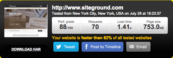 SiteGround Speed test