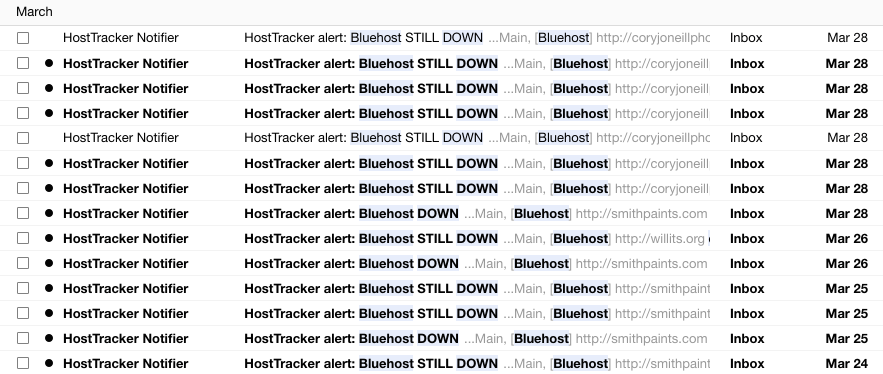 BlueHost Donwtime history