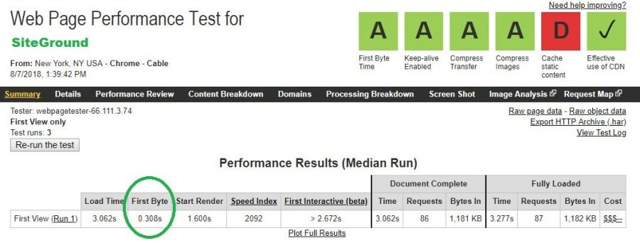 Siteground-first-byte test result
