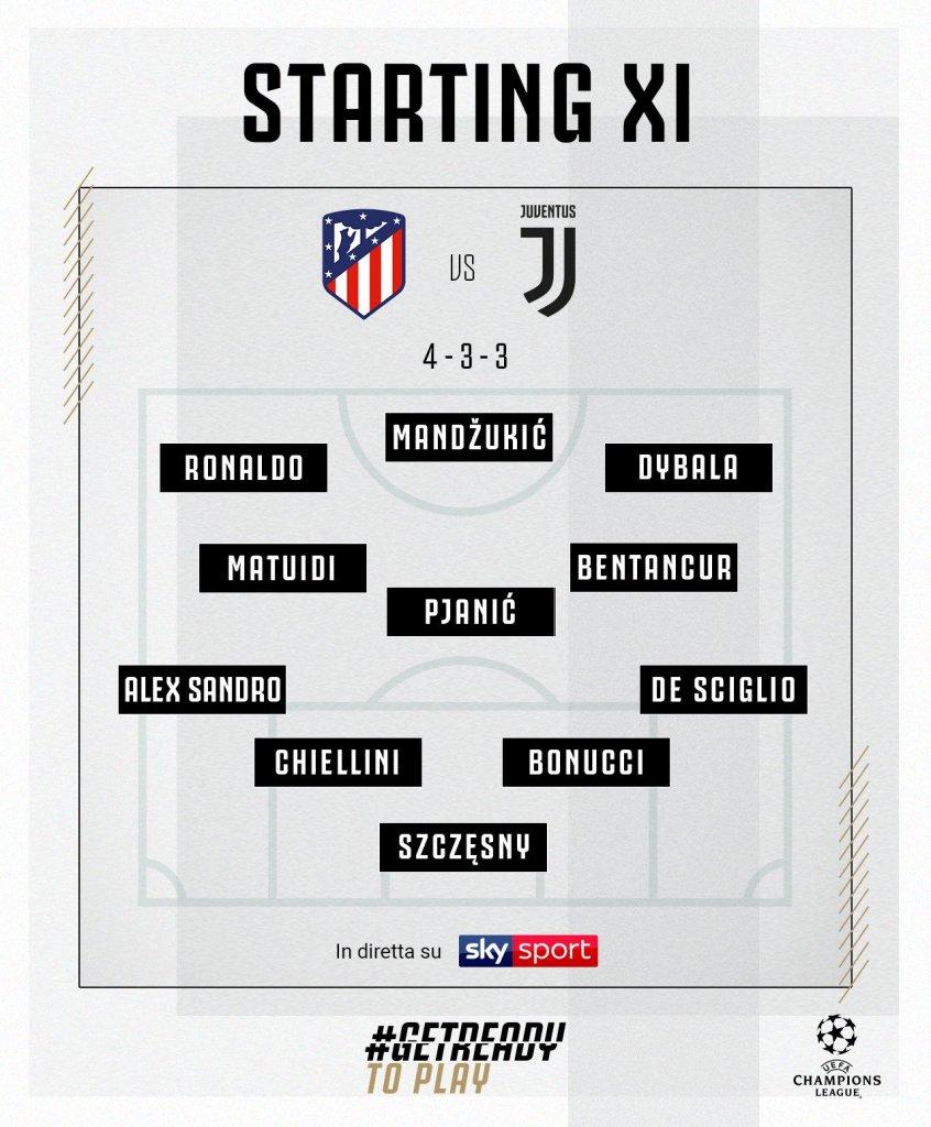 LineUps Atlético de Madrid vs Juventus