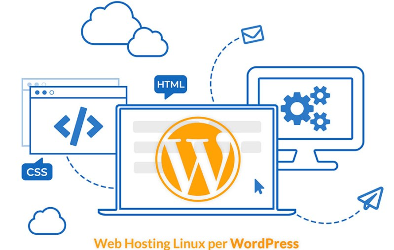 attivazione-hosting-pro Web-Hosting-Wordpress