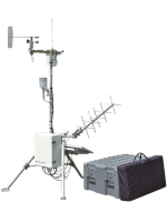 RAWS portable weather station