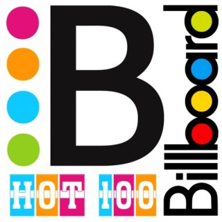 Billboard Hot 100 Singles Chart (12-Sept-2020)