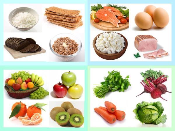 Правильное питание. Сочетание продуктов | Инна Криксунова ...