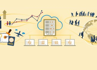 Big Data for Migration (BD4M)