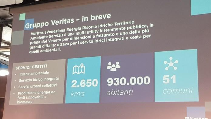 NetApp Partner Academy 2018 - Gruppo Veritas