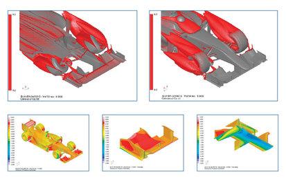 Dallara Automobili - utilizzo della soluzione Creo View di PTC