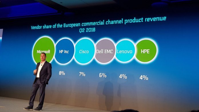 Canalys Channels Forum 2018, Barcellona - Steve Brazier, Ceo, Canalys