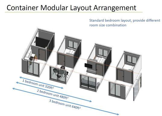 Modular Container Layout arrangement