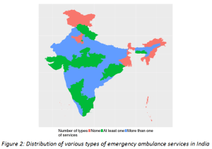 Techno-Management Innovation in Indian Emergency Medical Services