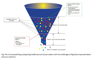 Challenges of big data implementation