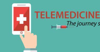 Telemedicine: The journey so far