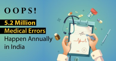 5.2-Million-medical-errors-in-india