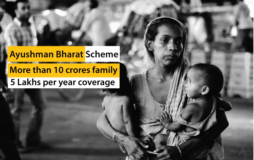 Ayushman-bharat-eligibility-and-benefits