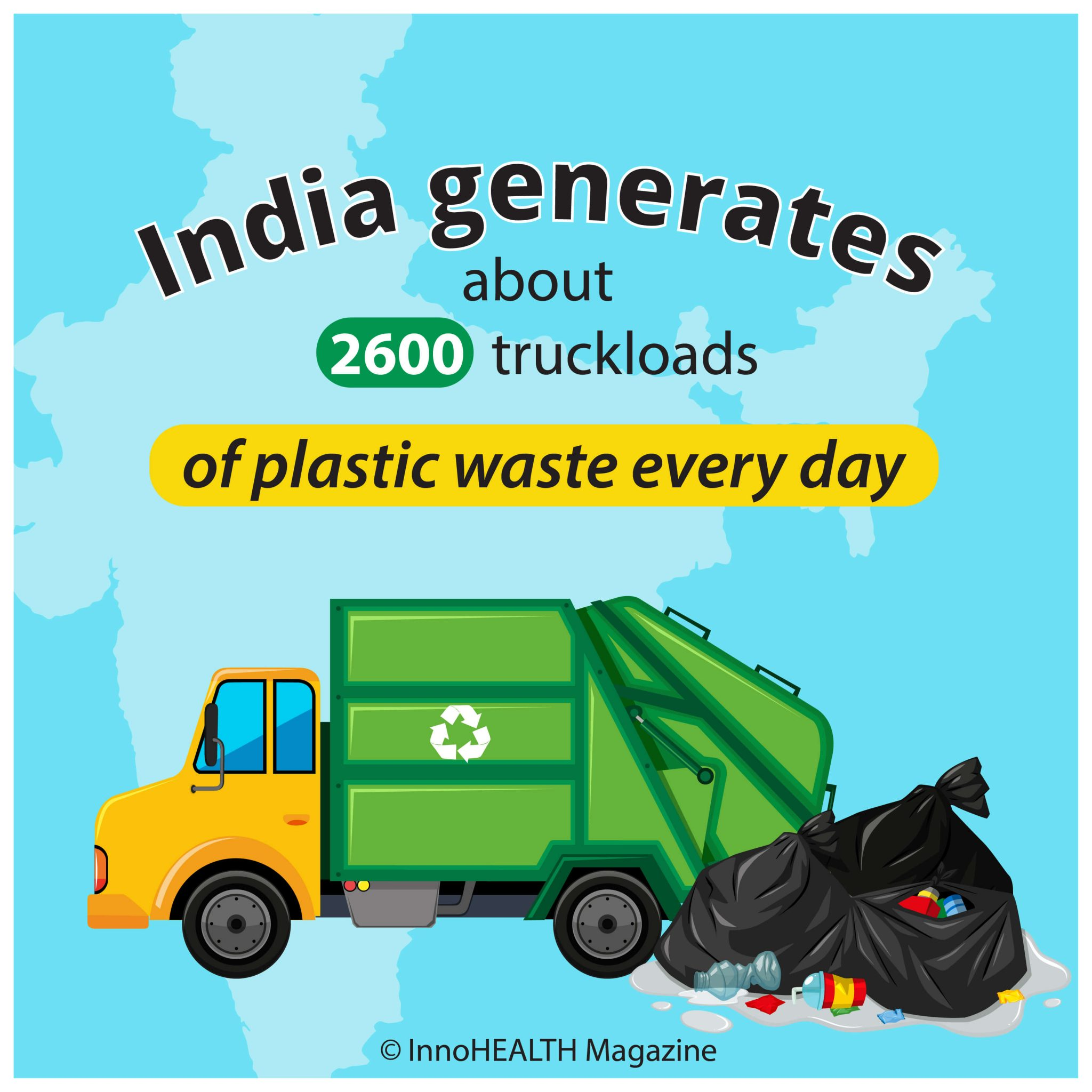India generates 2600 truckloads of waste every year