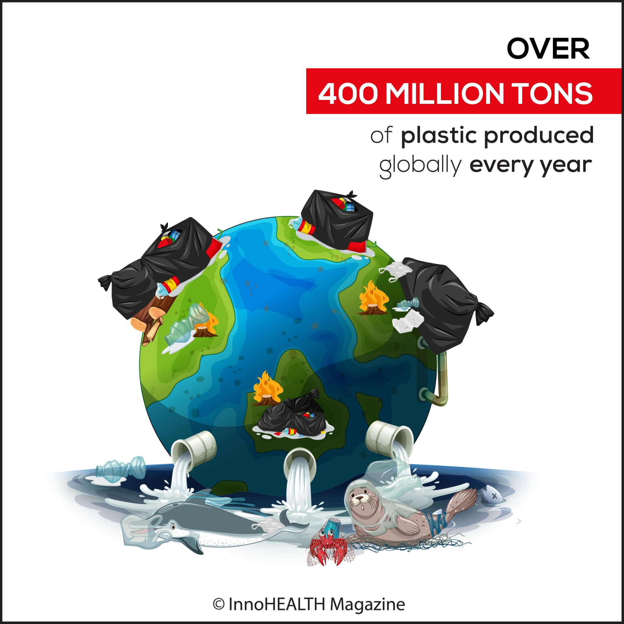 Over 400 million plastic produced globally every year