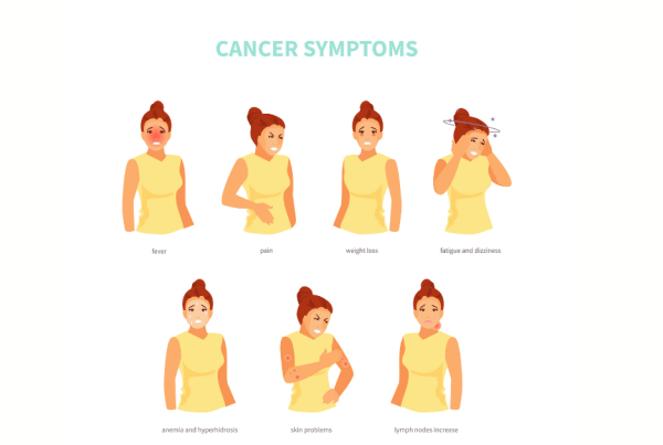 Signs & symptoms of cancer that need Attention Immediately