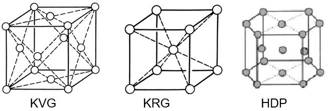 Enige voorbeelden van de atomaire opbouw van kristalroosters.