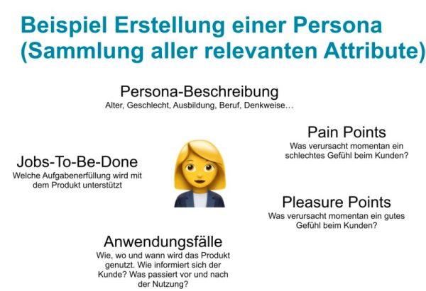 Design Thinking PDF Präsentation auf deutsch als Workshop ...
