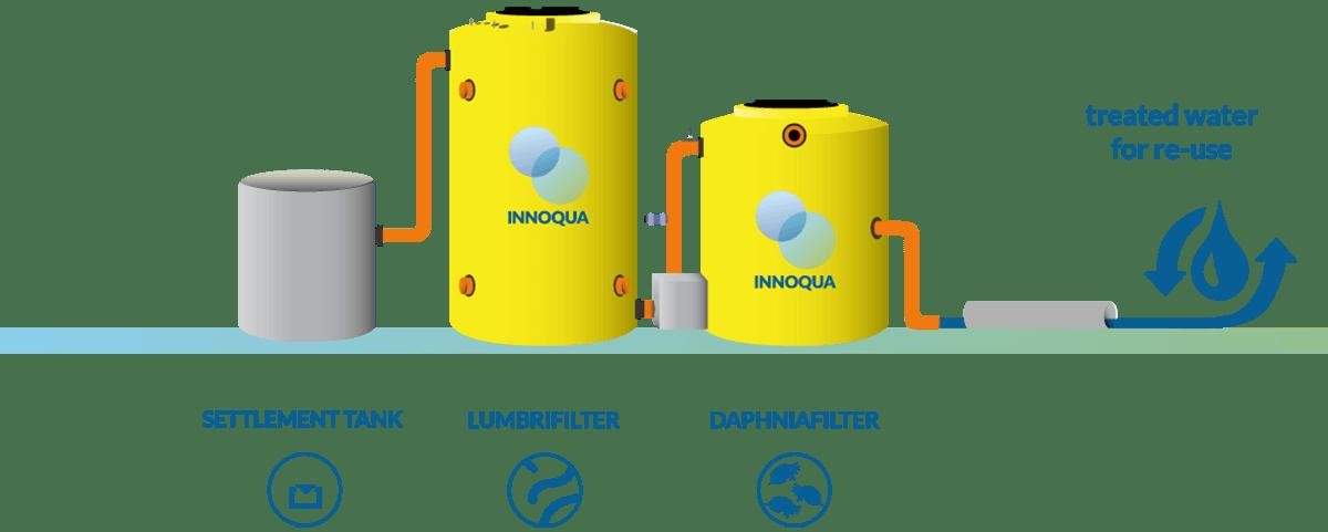 INNOQUA_schematic_Ecuador