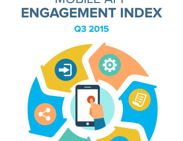 Liftoff выпустила новый Mobile App Engagement Index