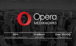 Отчет Opera Mediaworks State of Mobile Advertising за 3 квартал 2015