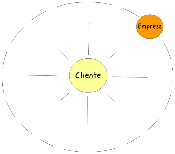 Figura2ClienteCentro