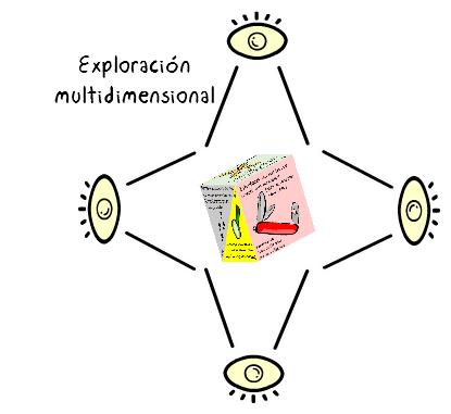 ExploracionMultidimensional_Español.png