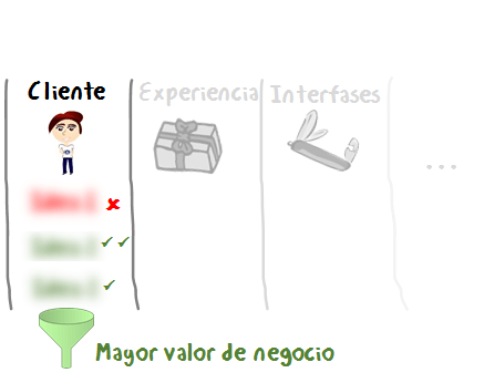 Tabla_filtro_español