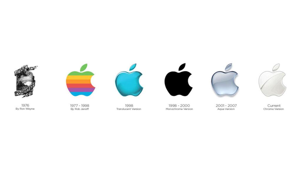 apple logo e1603180243258 - Identidad o Imagen Corporativa