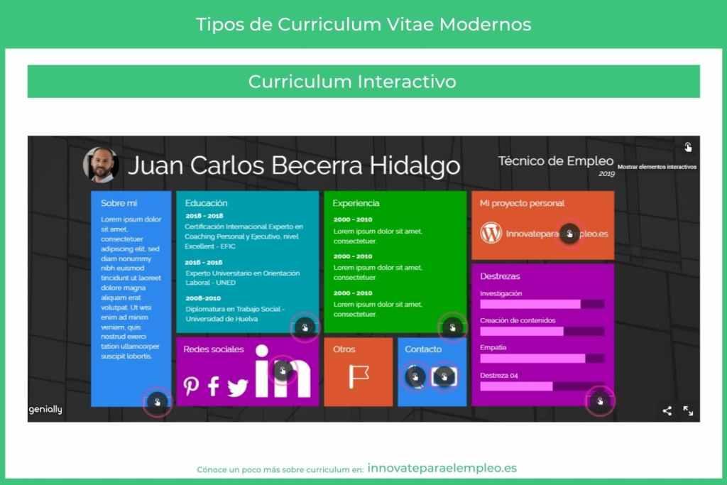 curriculum-interactivo