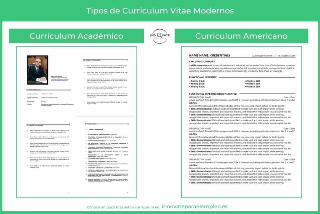 ejemplos-de-curriculum-academico-y-americano