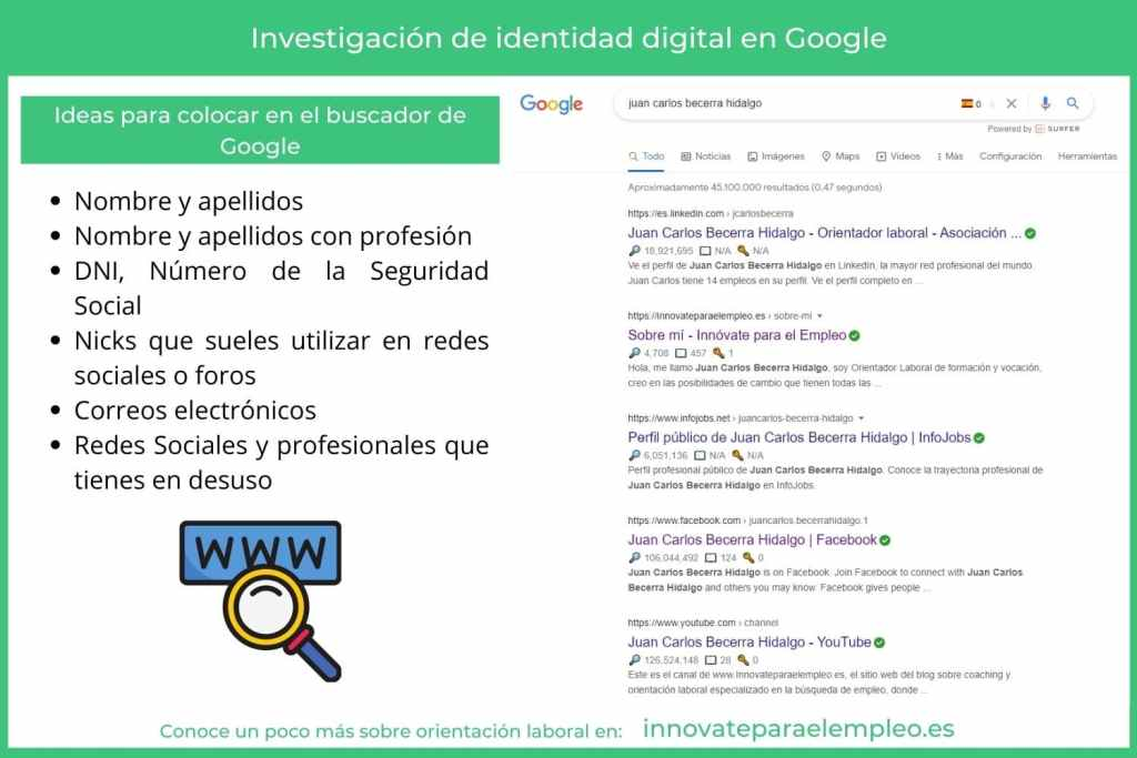 identidad-digital