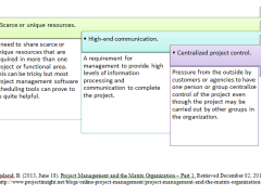Building Your Project Management Office