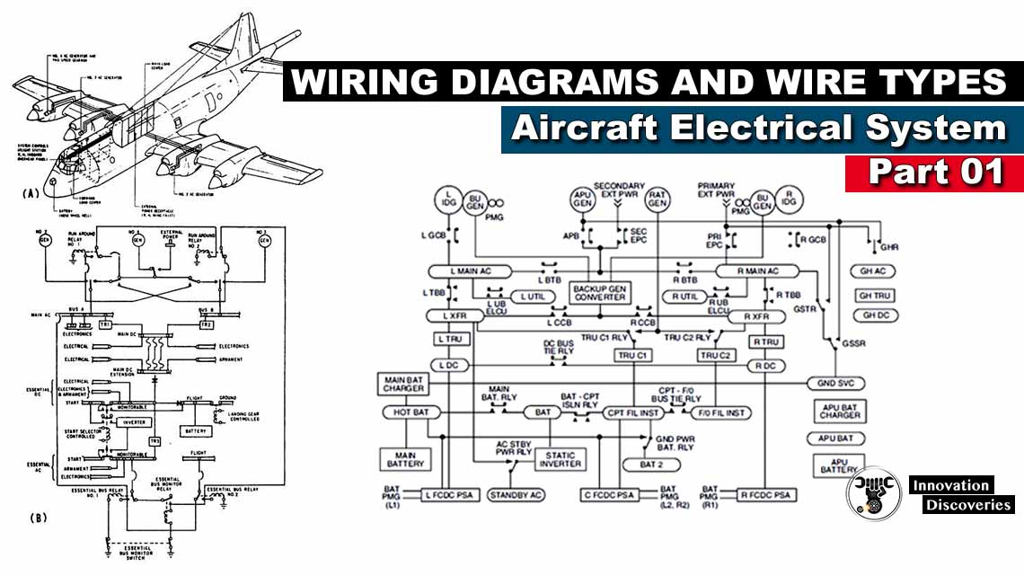 [XOTG_4463]  Wiring Diagrams and Wire Types - Aircraft Electrical System | Aircraft Wiring And Schematic Diagrams |  | InnovationDiscoveries.space