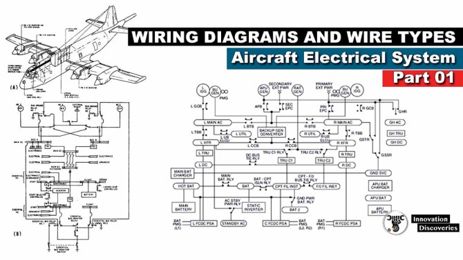 wiring diagrams and wire types  aircraft electrical system