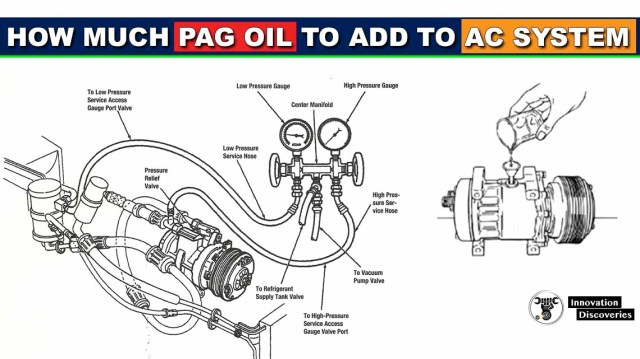 How Much PAG Oil To Add To AC System