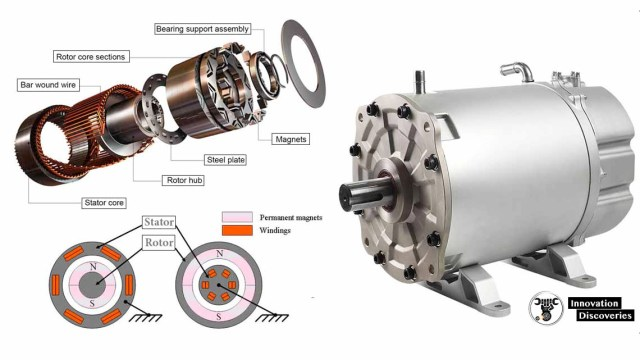 Permanent Magnet Synchronous Motor Construction