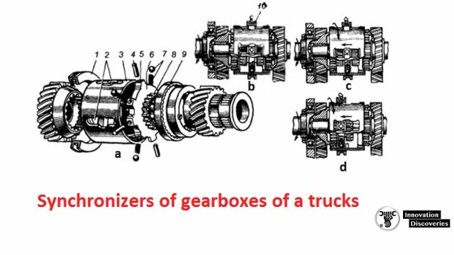 Synchronizers of gearboxes of trucks