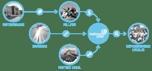 universo_balloon-01