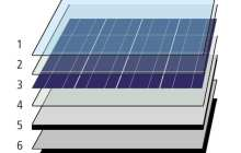 Hybrid Solar Panels Combine Photovoltaics with Thermoelectricity