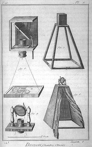 Camera obscura in Encyclopédie, ou dictionnair...