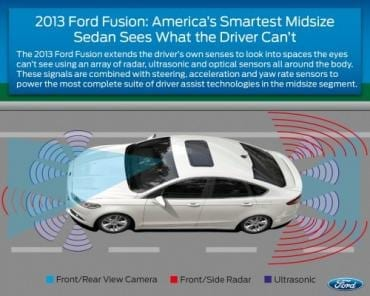 Ford predicts next wave of automotive electronics innovation