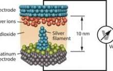 Study unlocks secrets of device that is both battery and memory