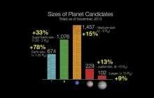 NASA Kepler Results Usher in a New Era of Astronomy