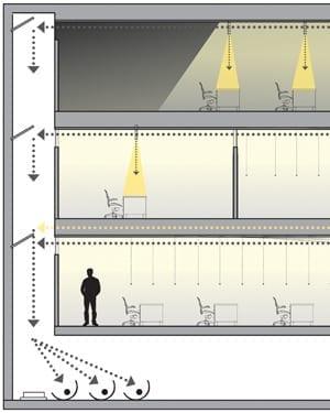 SmartLight More Than a Bright Idea, It's a Revolution in Interior Lighting Ready to Shine