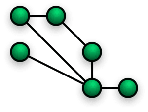 300px-NetworkTopology-Mesh