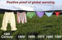 Climate change: Apocalyptish