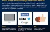 Censorship? Researchers develop'Encore' to monitor Web access