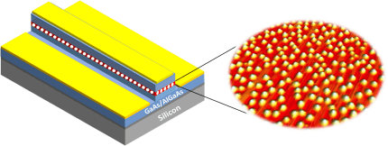 An optical micrograph by DARPA shows lasers integrated on silicon substrates.